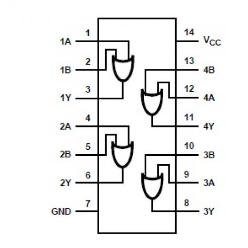 IC 74HC32-Quad 2-input OR gate
