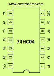 74hc04