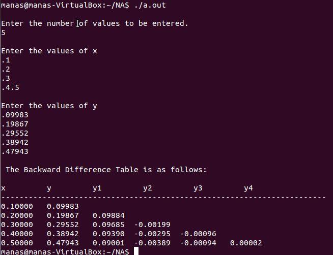c++ proram output